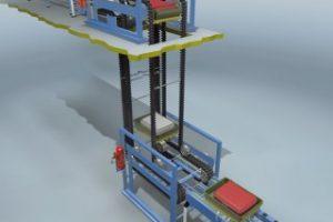 MOVI-PLC® Application